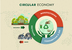 KIVI jaarcongres 2018 'Circulaire Economie'