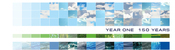 YEAR ONE - 150 YEARS DNV GL